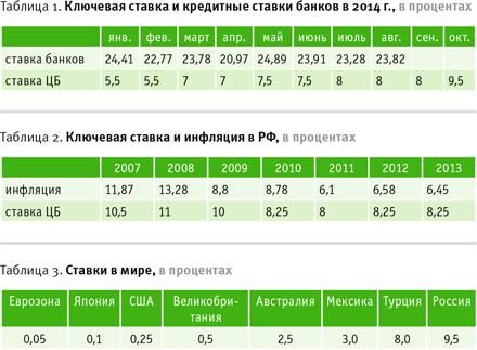 Все займы на карту онлайн круглосуточно краснодар однако с первого раза получить можно не больше 7 500 рублей